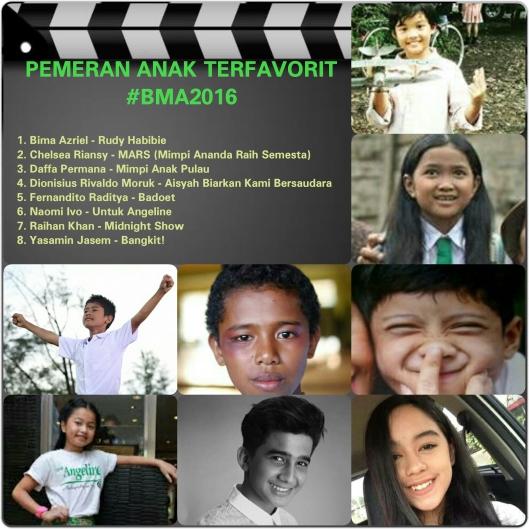 [Voting] BlackWhite Movie Award (BMA) 2016