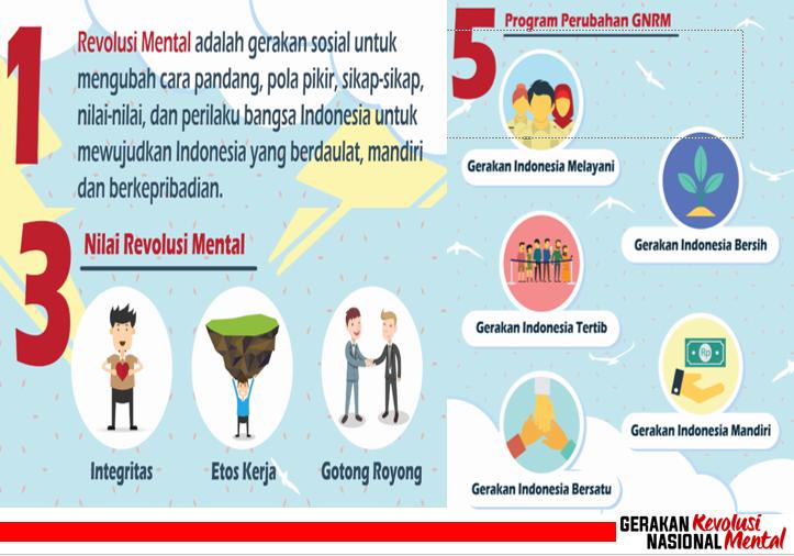 Main Banner GNRM